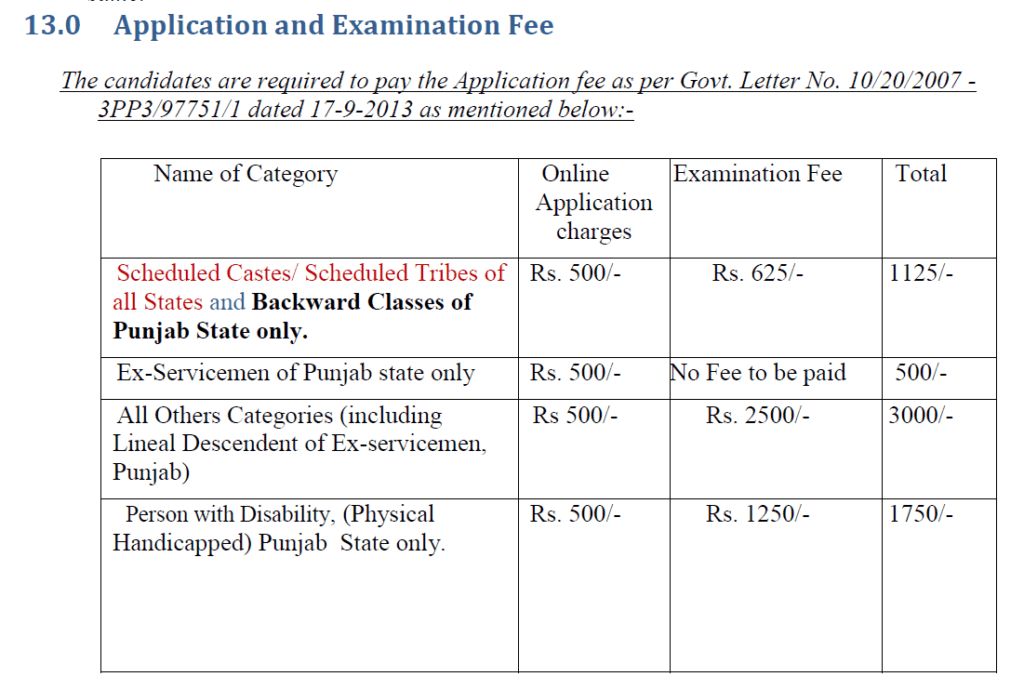 Fees Detail for PPSC Agriculture Development Officer